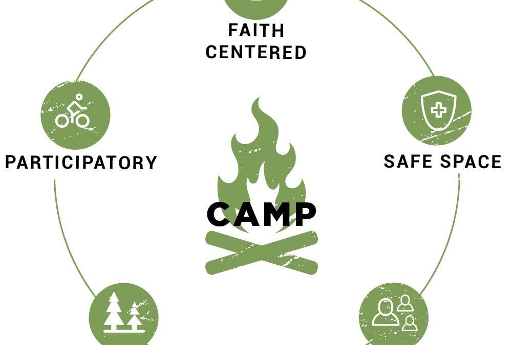 5 Fundamental Characteristics of Camp